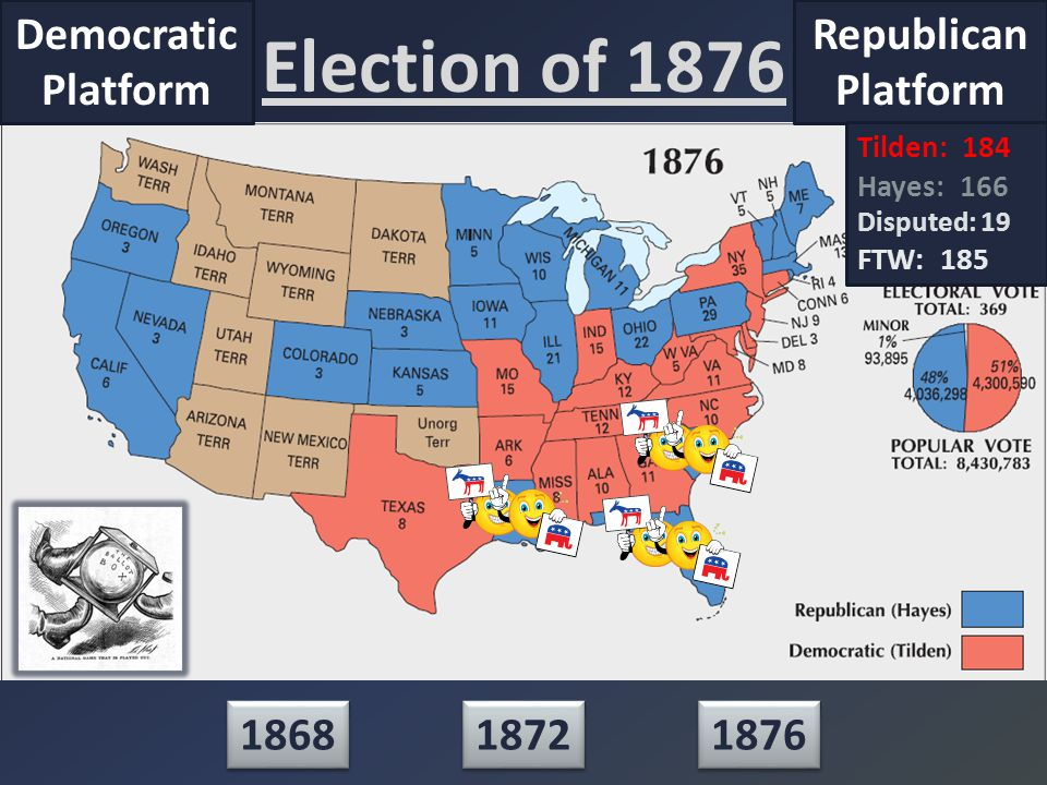 Election of 1876 Democratic Platform Republican Platform 1868 1872