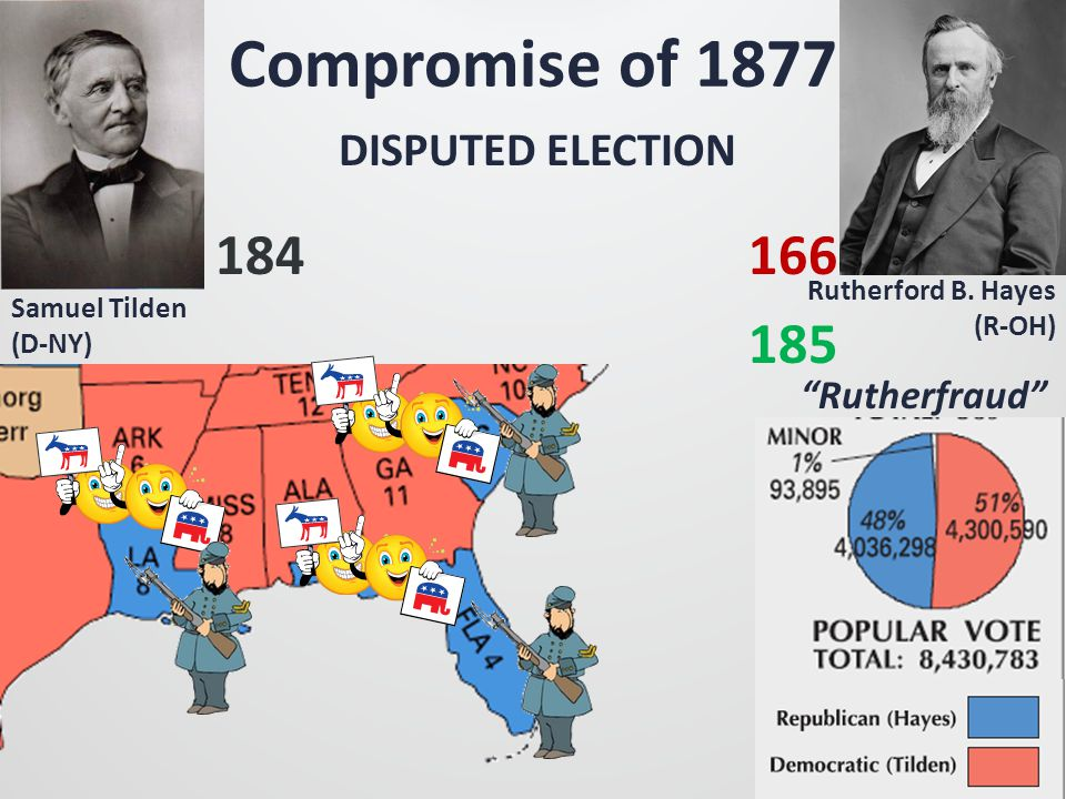Compromise of 1877 184 166 185 DISPUTED ELECTION Rutherfraud