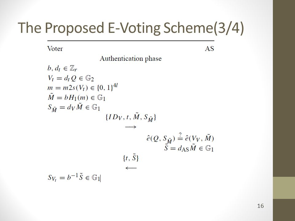 The Proposed E-Voting Scheme(3/4)