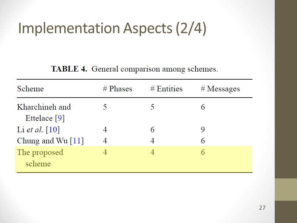 Implementation Aspects (2/4)