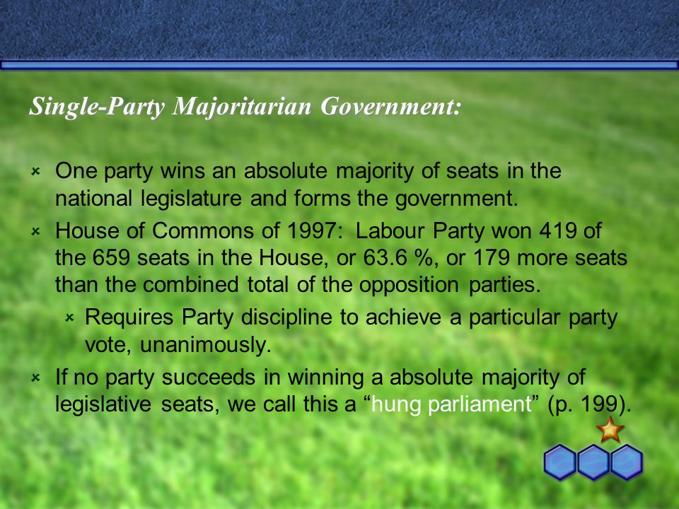 Single-Party Majoritarian Government: