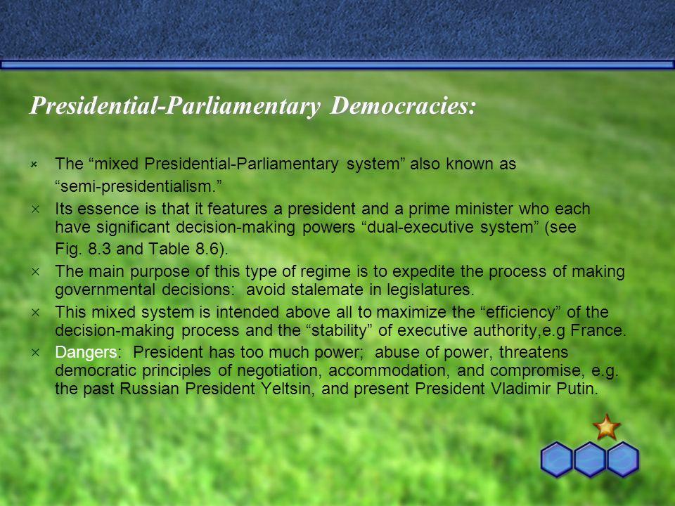 Presidential-Parliamentary Democracies: