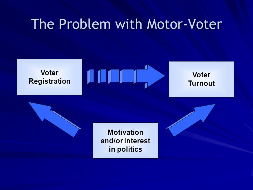 The Problem with Motor-Voter