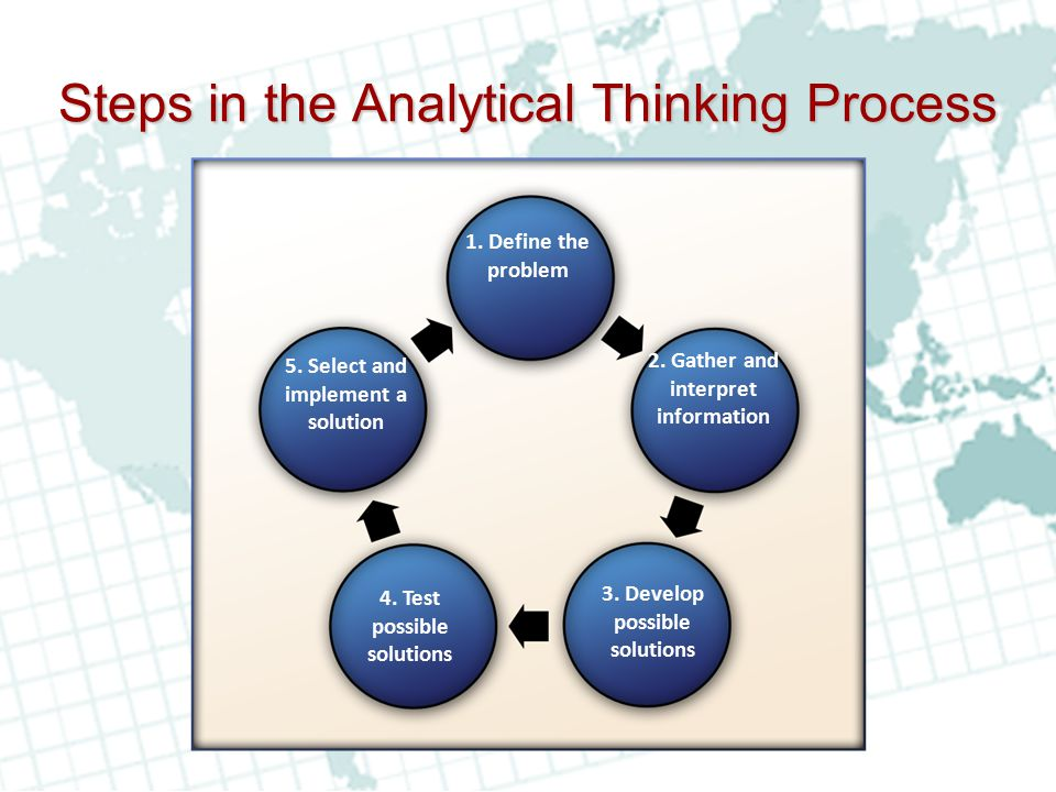 an analysis of the methods of logical reasoning Critical thinking is the intellectually disciplined process of actively and skillfully conceptualizing, applying, analyzing, synthesizing, and/or evaluating information that come within the range of one's experiences, (2) knowledge of the methods of logical inquiry and reasoning, and (3) some skill in applying those methods.