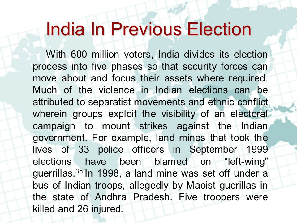 India In Previous Election