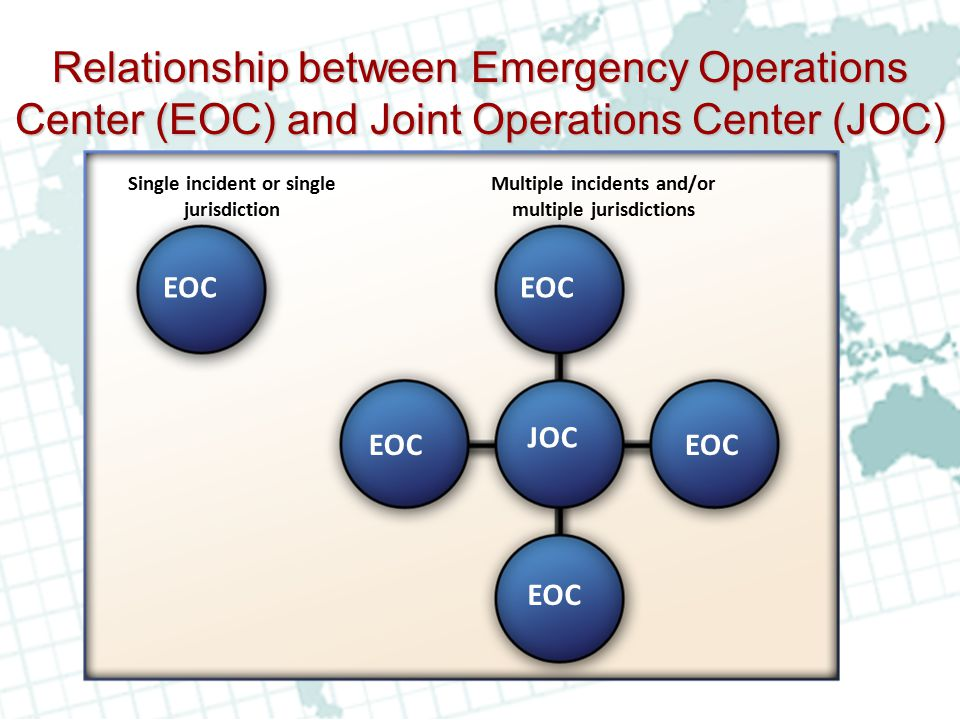 Relationship between Emergency Operations Center (EOC) and Joint Operations Center (JOC)