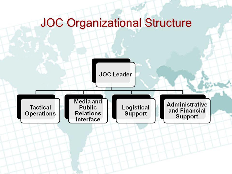 JOC Organizational Structure