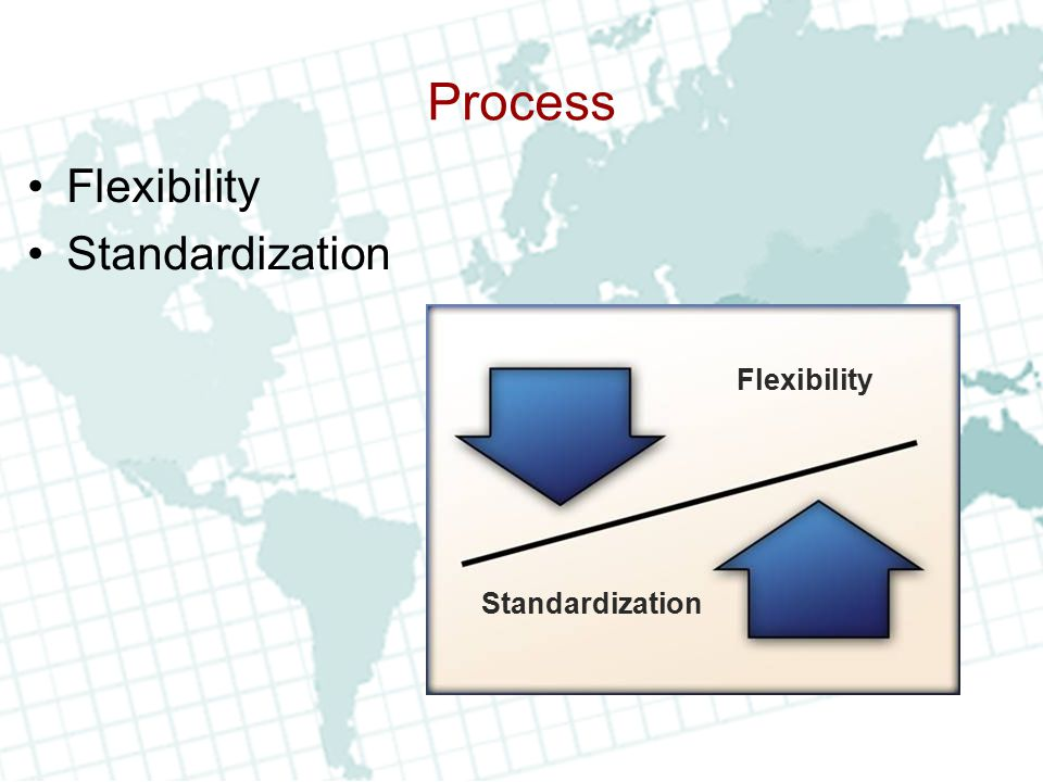 Process Flexibility Standardization Flexibility Standardization