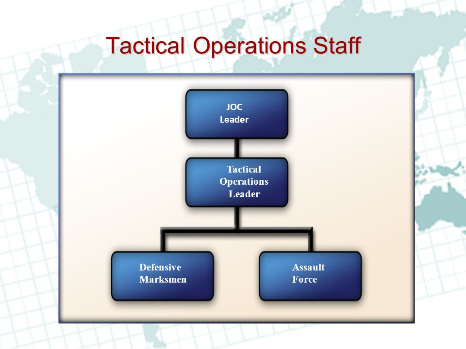 Tactical Operations Staff