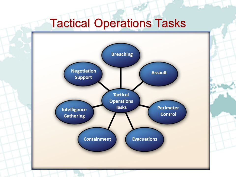 Tactical Operations Tasks
