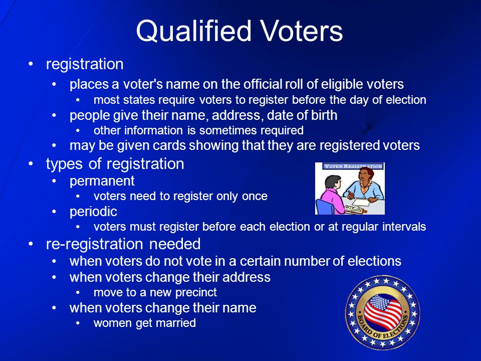 Qualified Voters registration types of registration