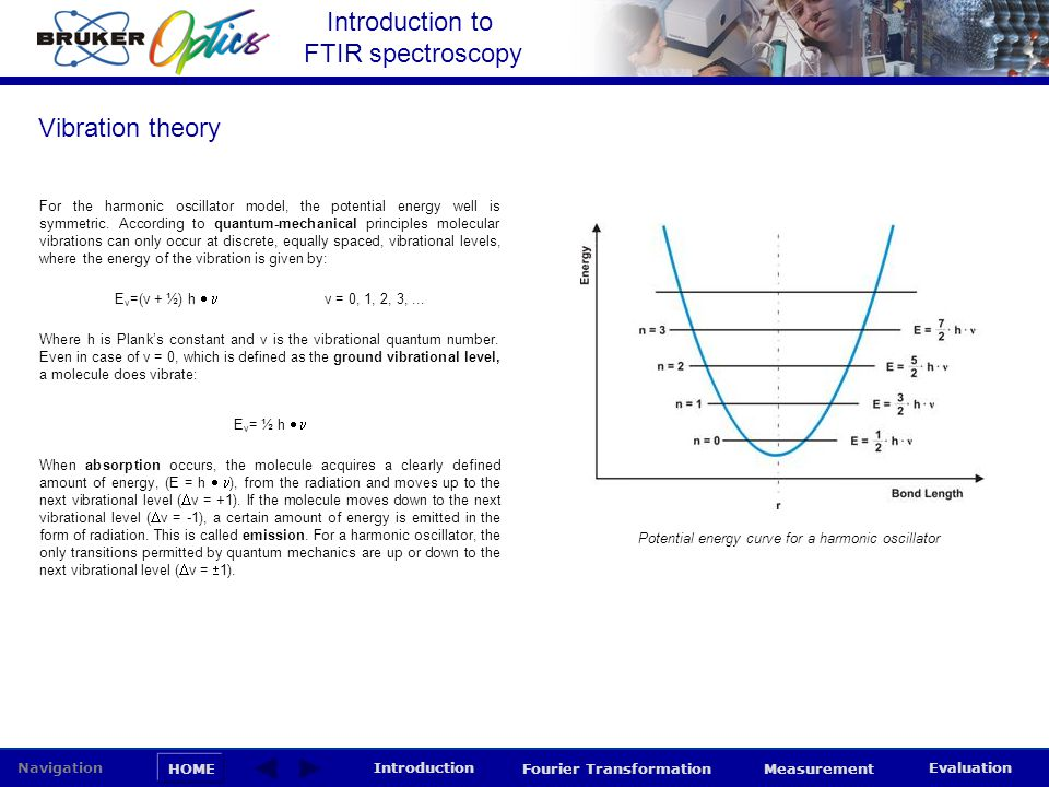Potential energy curve for a harmonic oscillator