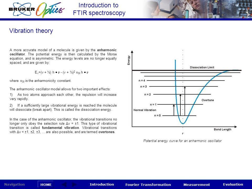 Potential energy curve for an anharmonic oscillator