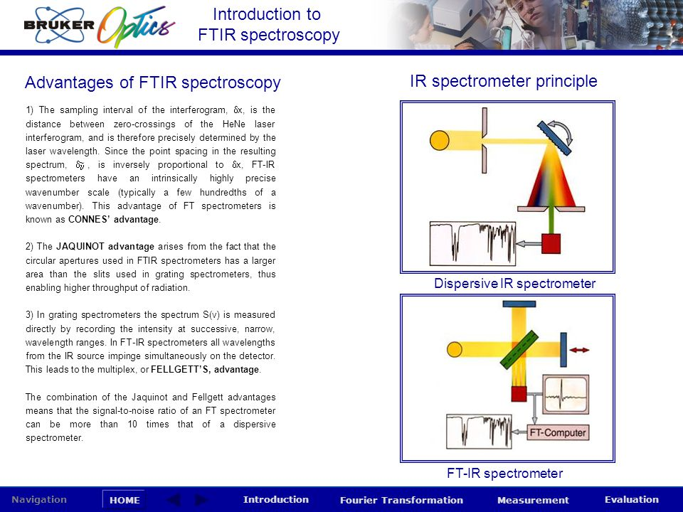 Advantages of FTIR spectroscopy IR spectrometer principle