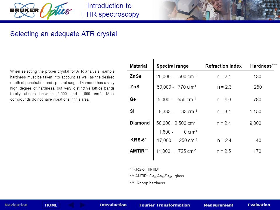 Selecting an adequate ATR crystal