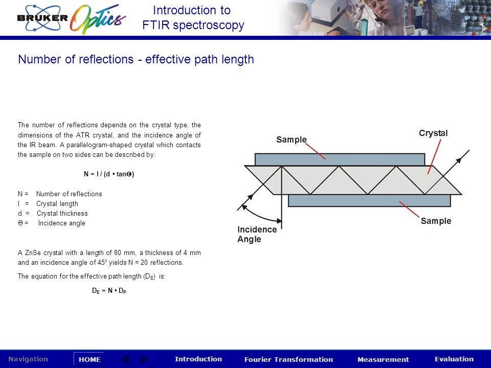 Number of reflections - effective path length