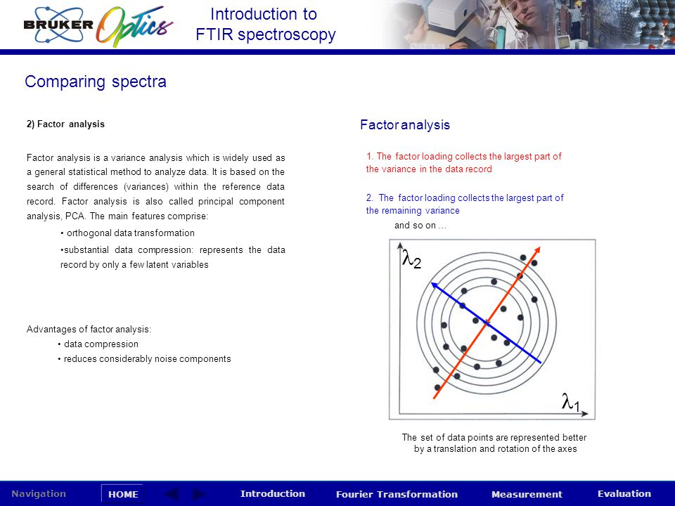 l2 l1 Comparing spectra Factor analysis 2) Factor analysis