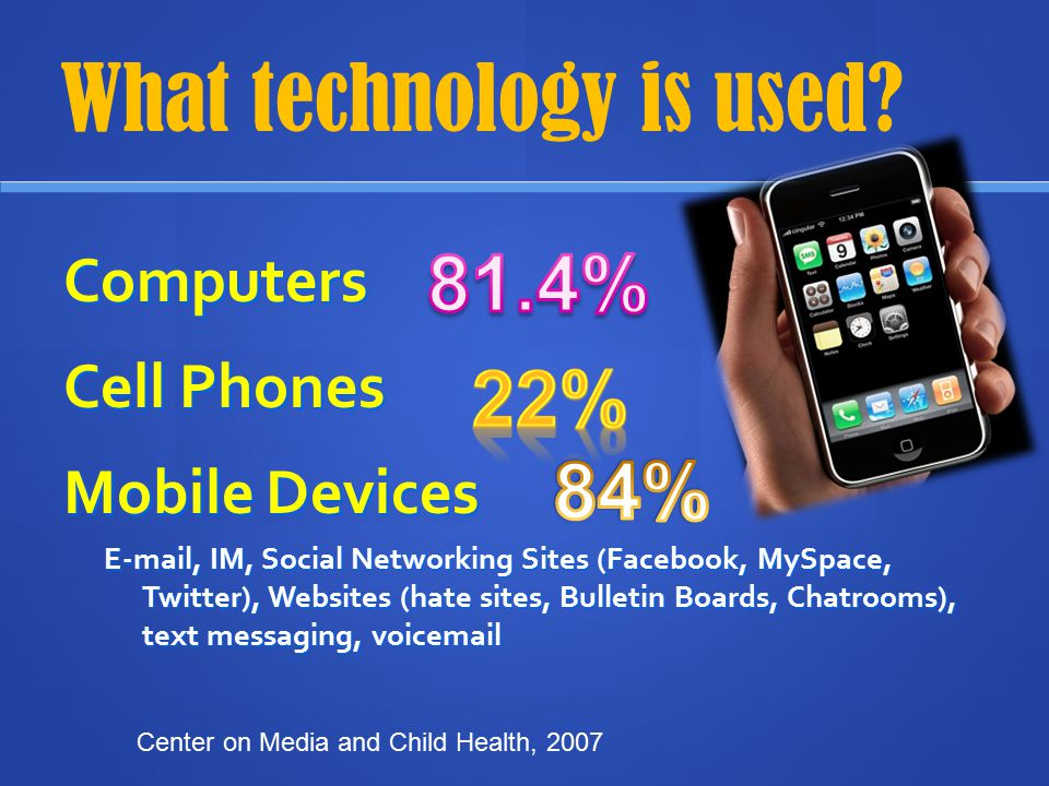What technology is used