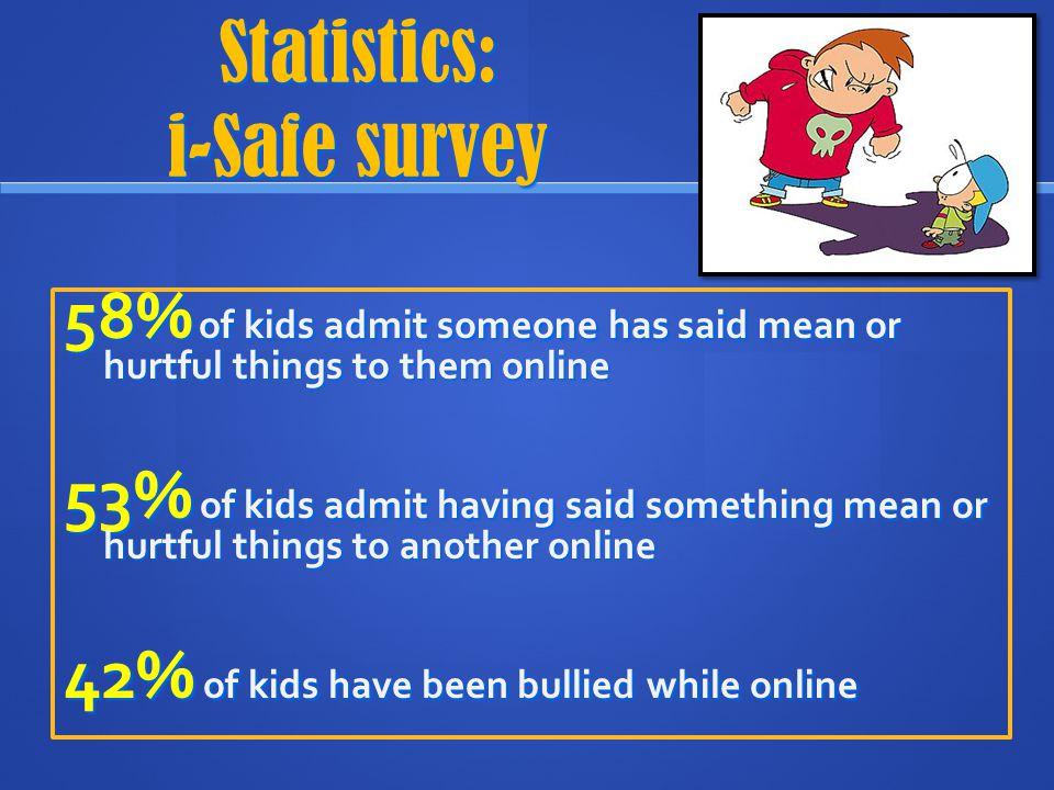 Statistics: i-Safe survey