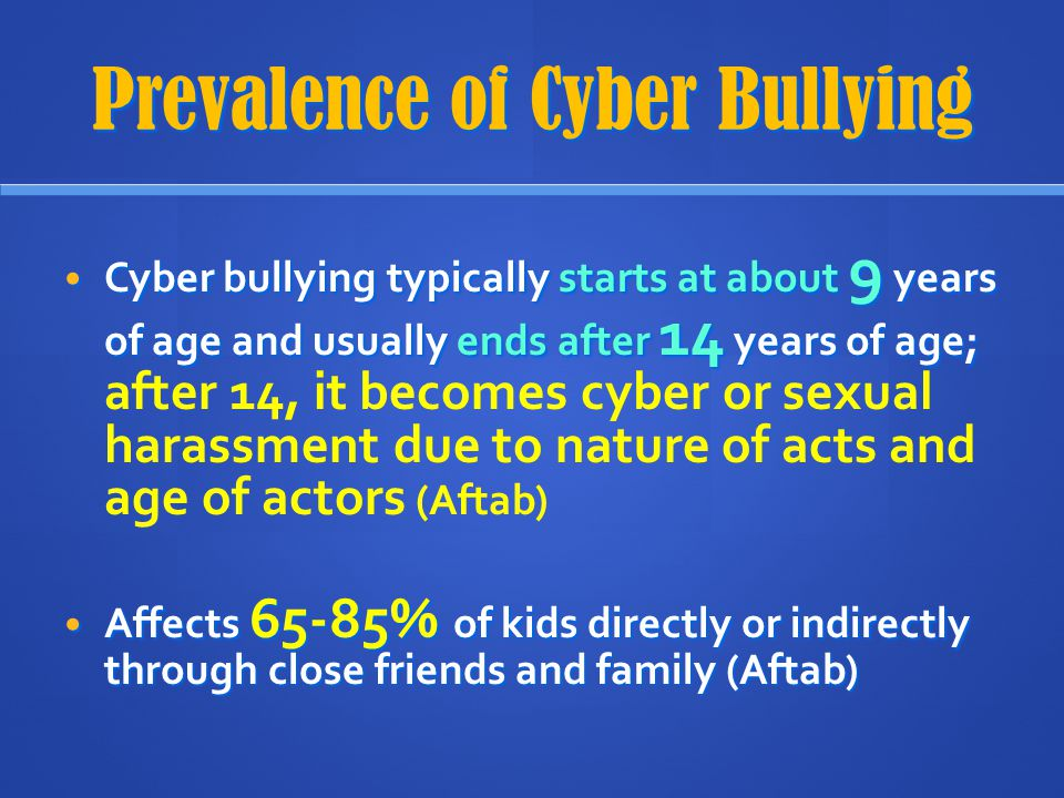 Prevalence of Cyber Bullying