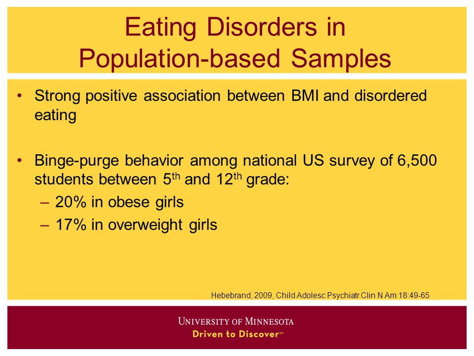 Eating Disorders in Population-based Samples