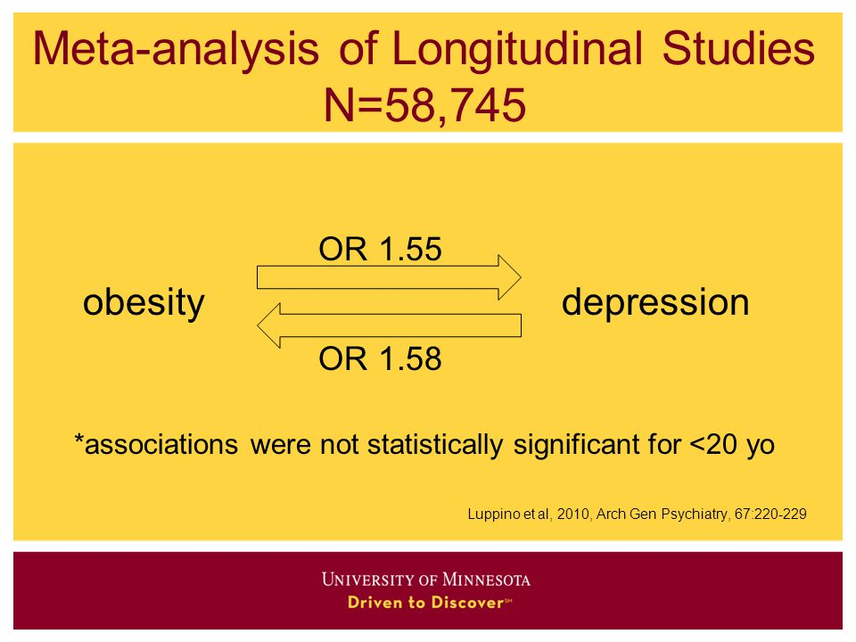 Meta-analysis of Longitudinal Studies N=58,745