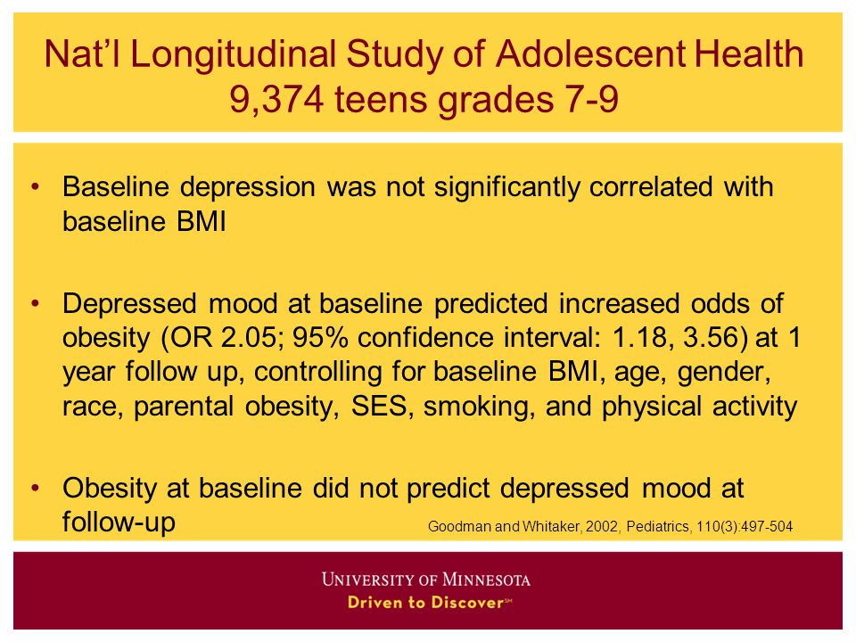 Nat'l Longitudinal Study of Adolescent Health 9,374 teens grades 7-9