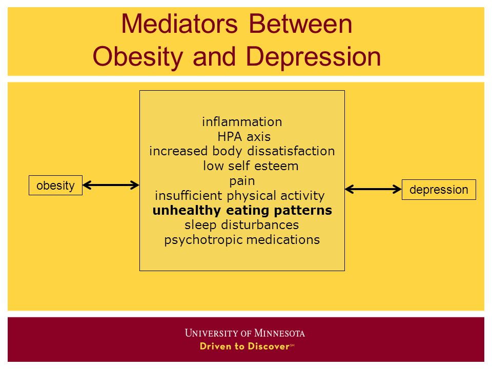 Mediators Between Obesity and Depression