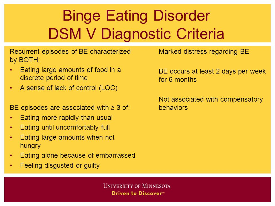 Binge Eating Disorder DSM V Diagnostic Criteria