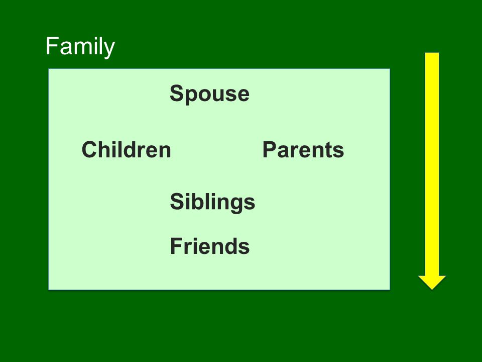 Family Spouse Children Parents Siblings Friends