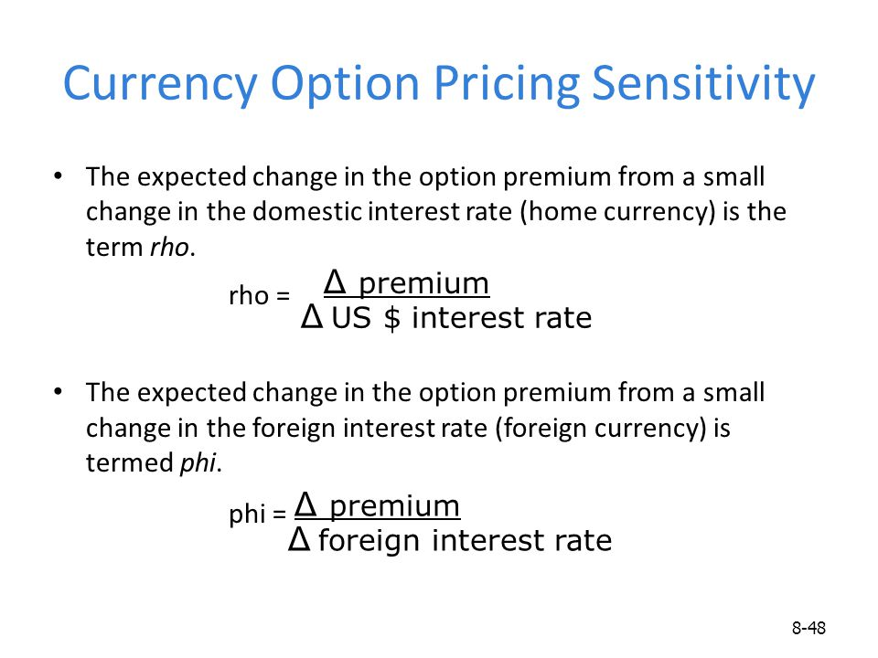Currency Option Pricing Sensitivity