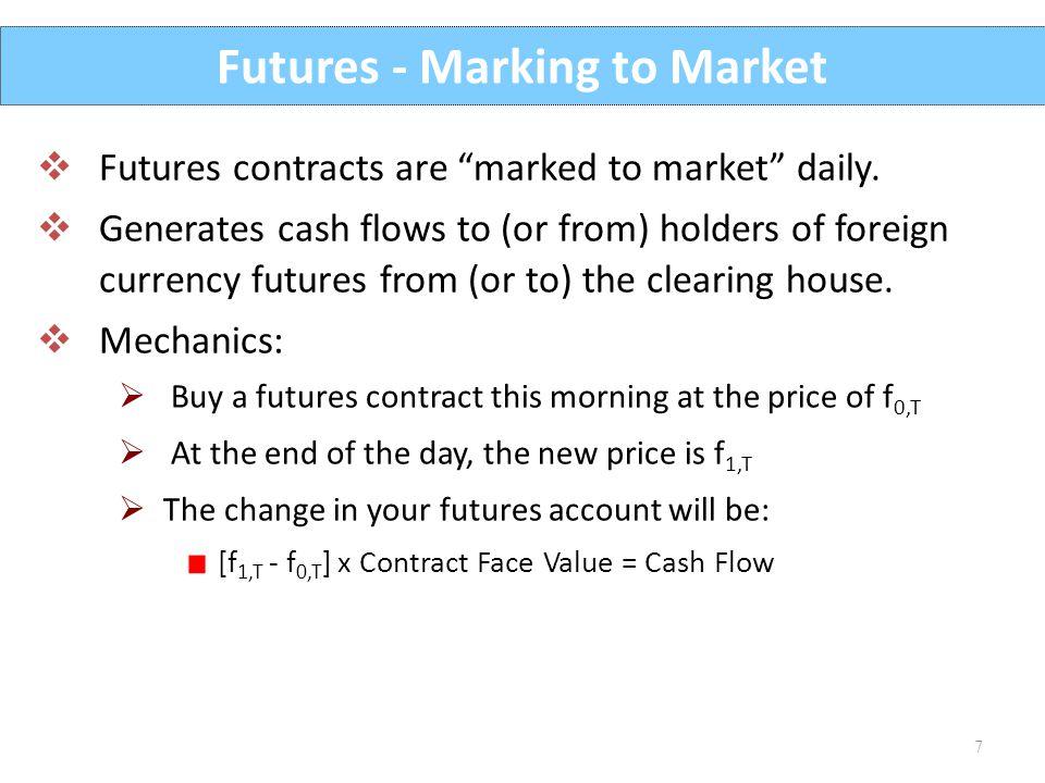 Futures - Marking to Market