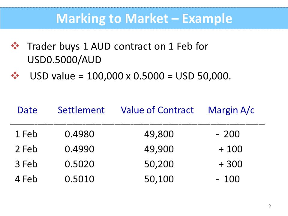 Marking to Market – Example