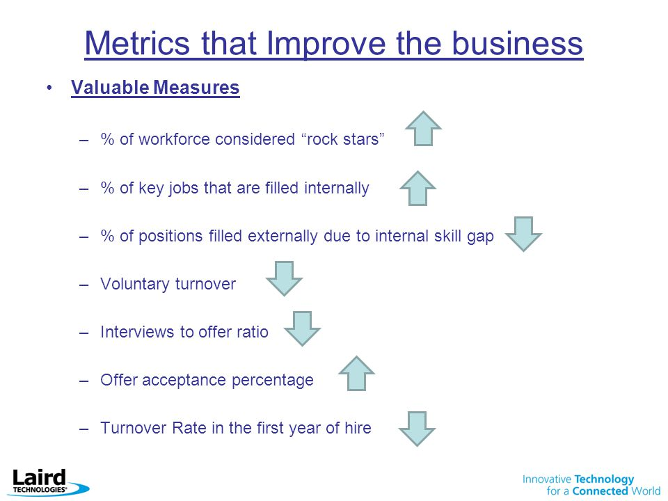 Metrics that Improve the business