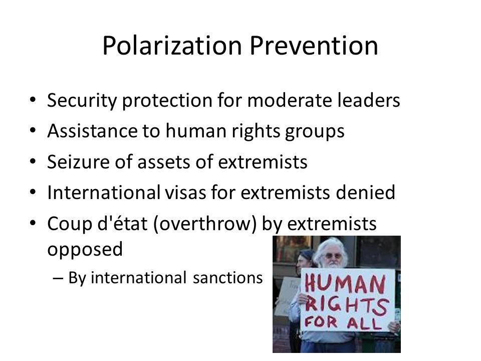 Polarization Prevention