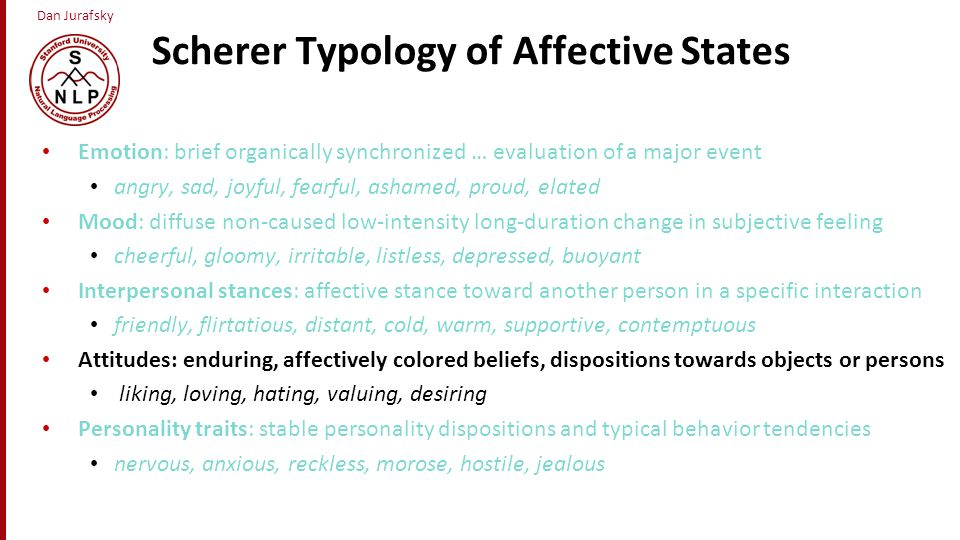 Scherer Typology of Affective States