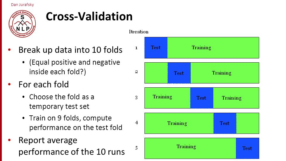 Cross-Validation Break up data into 10 folds For each fold