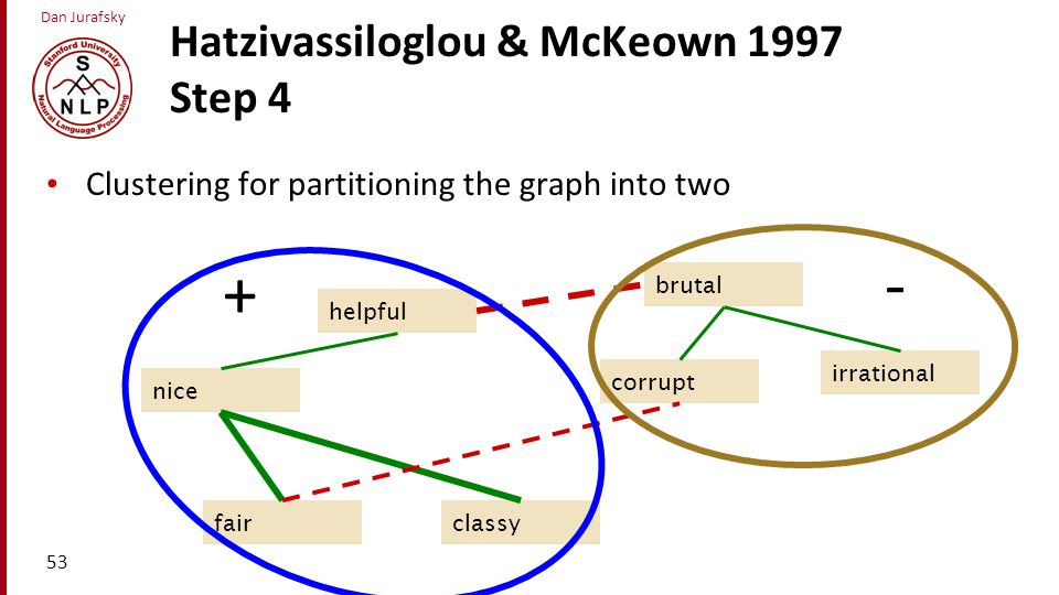 Hatzivassiloglou & McKeown 1997 Step 4