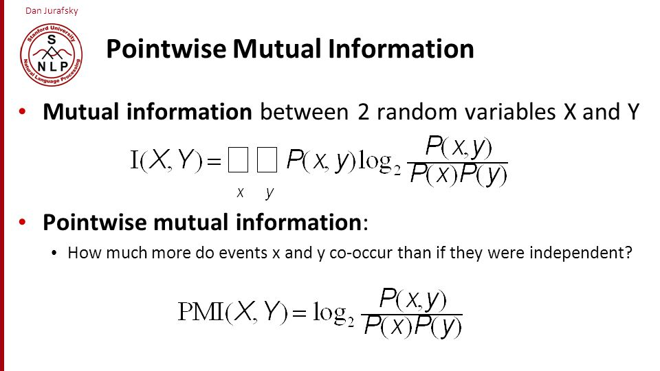 Pointwise Mutual Information