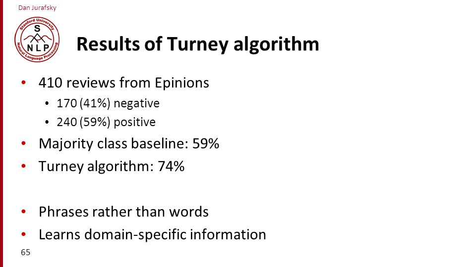 Results of Turney algorithm