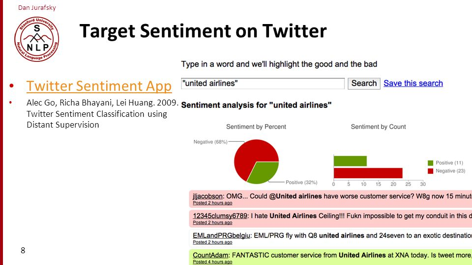 Target Sentiment on Twitter