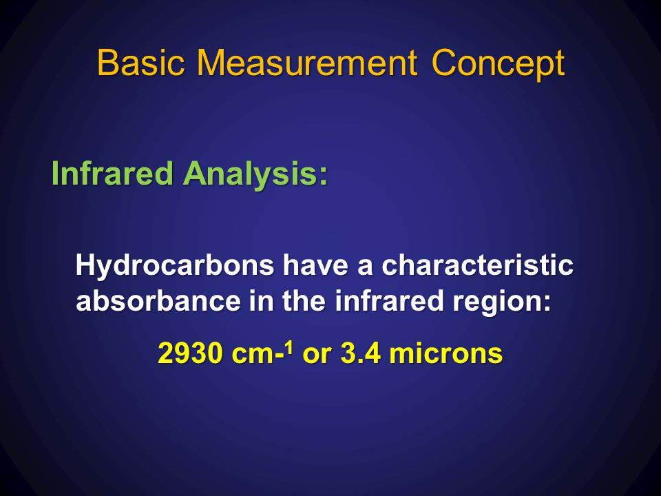 Basic Measurement Concept