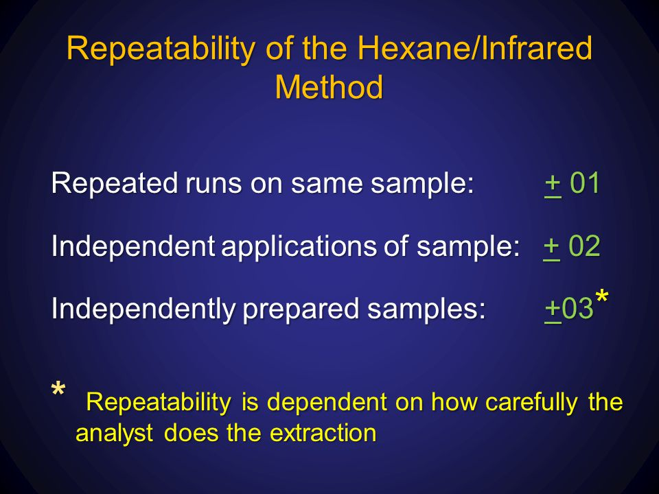 Repeatability of the Hexane/Infrared Method