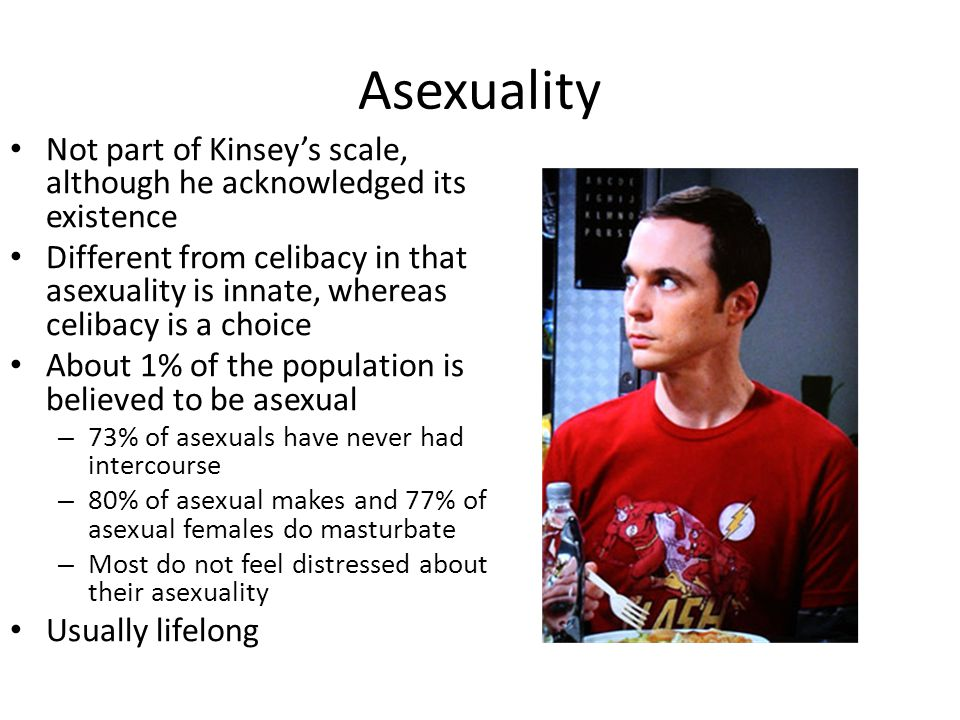Asexuality Not part of Kinsey's scale, although he acknowledged its existence.