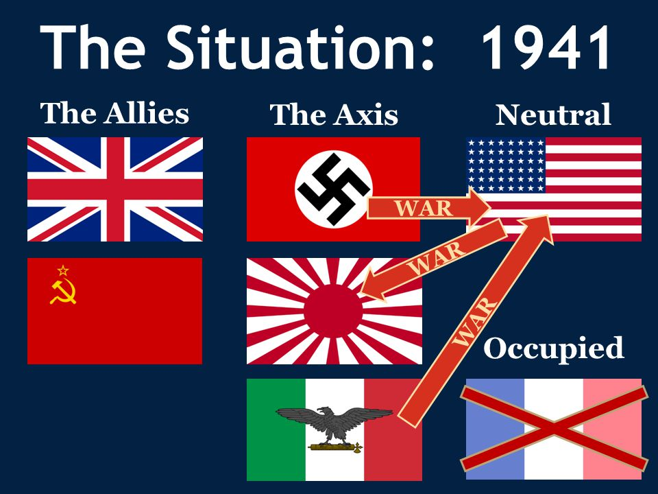 The Situation: 1941 The Allies The Axis Neutral WAR WAR WAR Occupied