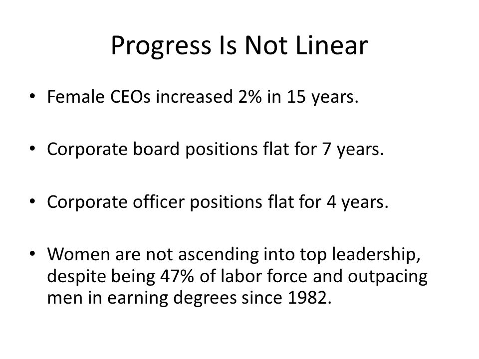 Progress Is Not Linear Female CEOs increased 2% in 15 years.