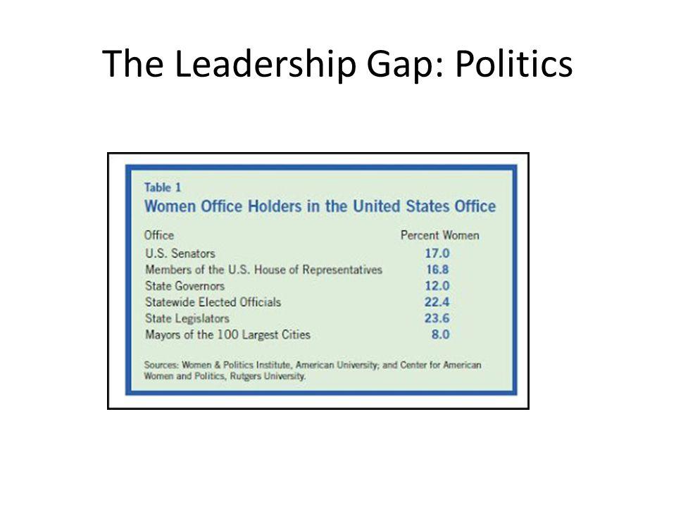 The Leadership Gap: Politics