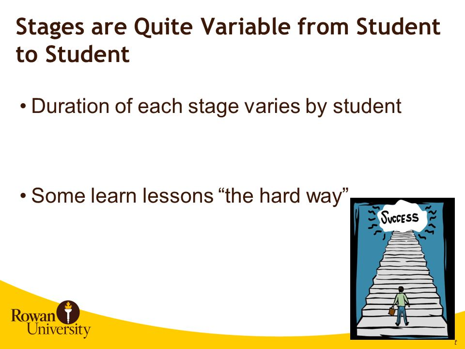 Stages are Quite Variable from Student to Student