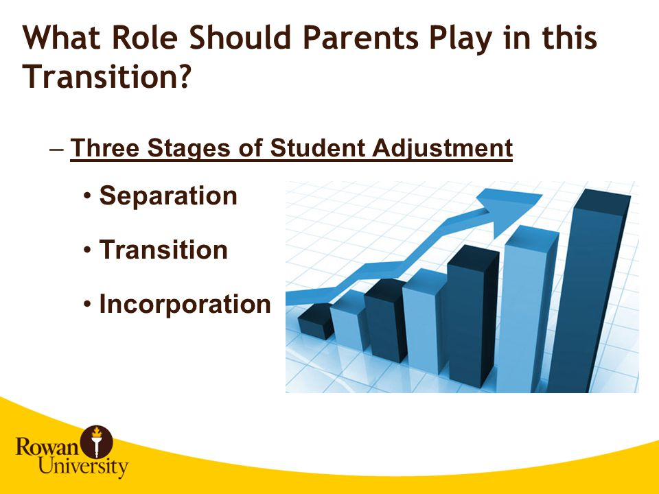 What Role Should Parents Play in this Transition