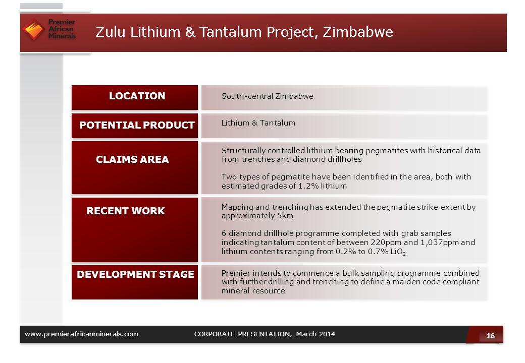 Zulu Lithium & Tantalum Project, Zimbabwe